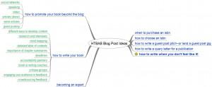 HTBAB Blog Post Ideas