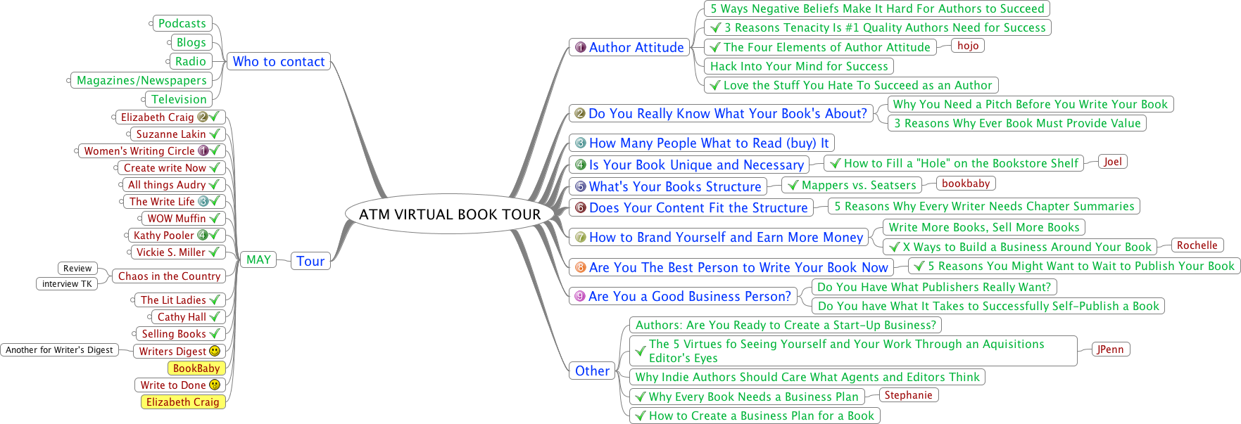 How to Prepare for Your Virtual Book Tour